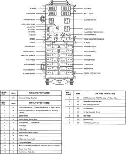 96 00 honda civic interior fuse box panel oem fusebox