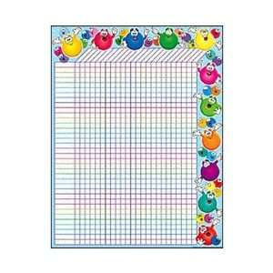 Smiley Faces Incentive Chart
