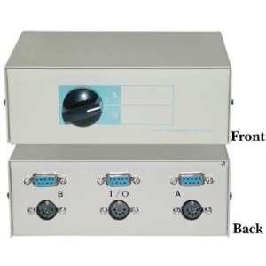 DB9 Female / DIN5 Female, AB 2 Way Switch Box: Electronics